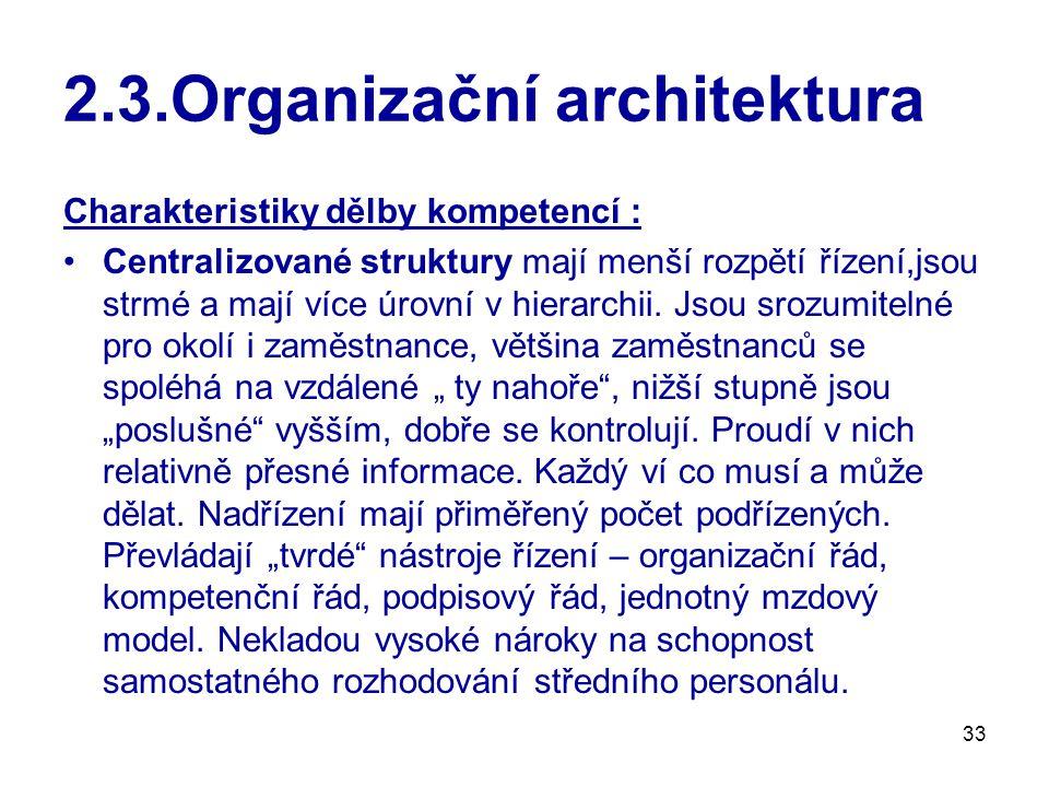 2.3.Organizační architektura