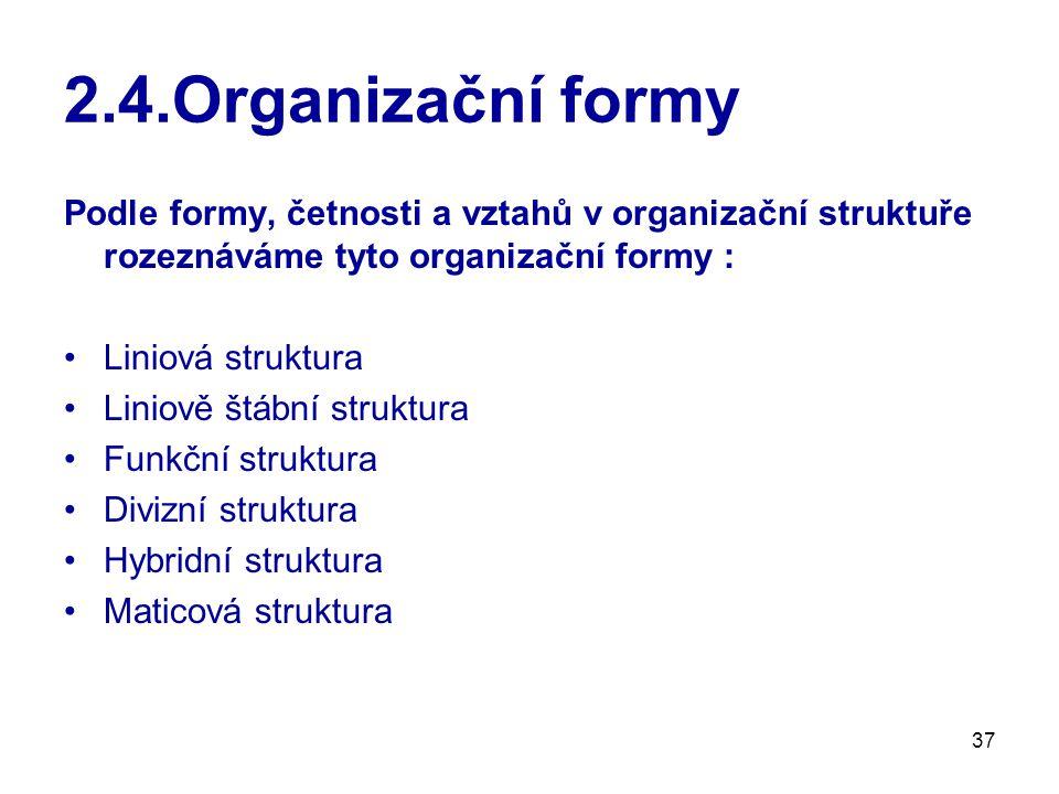 2.4.Organizační formy Podle formy, četnosti a vztahů v organizační struktuře rozeznáváme tyto organizační formy :