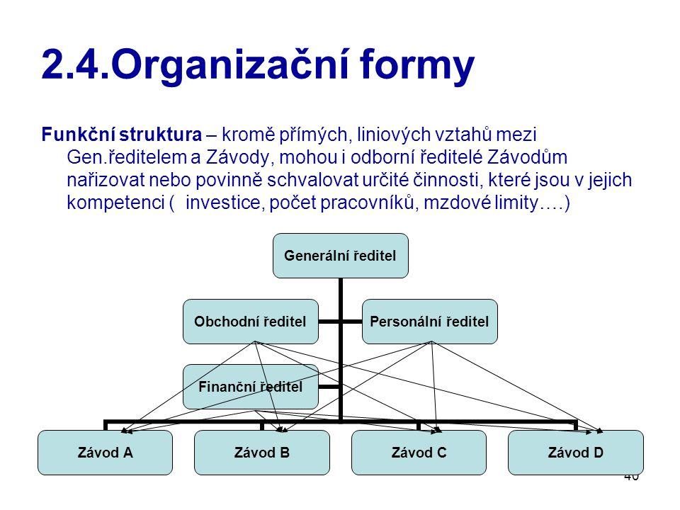 2.4.Organizační formy