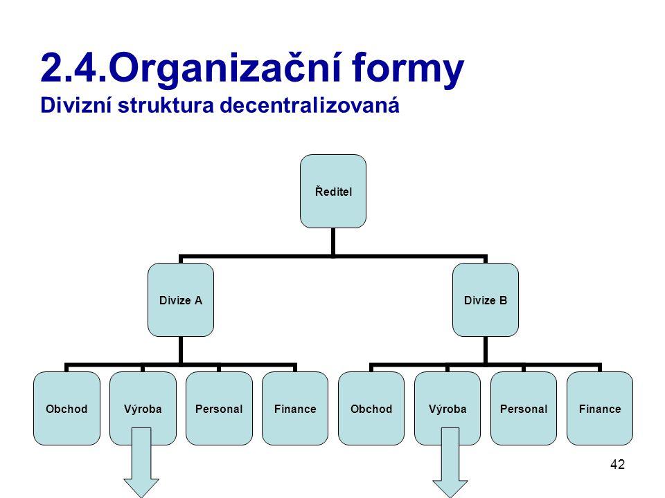 2.4.Organizační formy Divizní struktura decentralizovaná