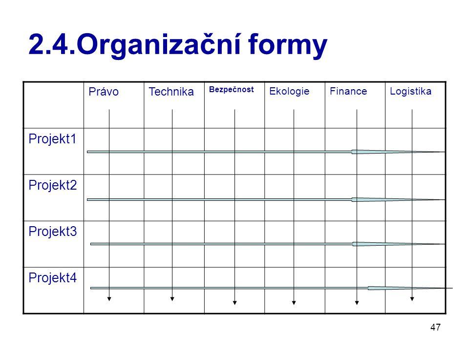 2.4.Organizační formy Projekt1 Projekt2 Projekt3 Projekt4 Právo