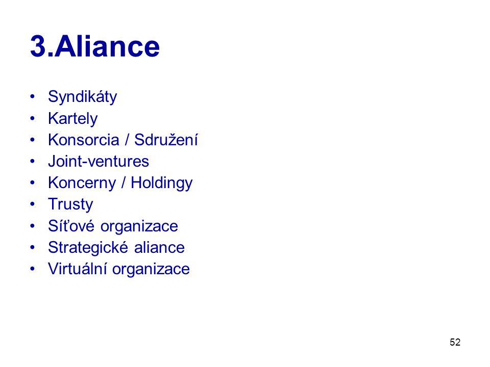 3.Aliance Syndikáty Kartely Konsorcia / Sdružení Joint-ventures
