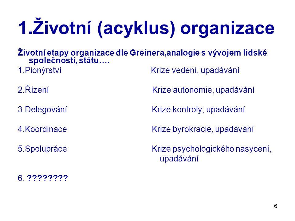 1.Životní (acyklus) organizace