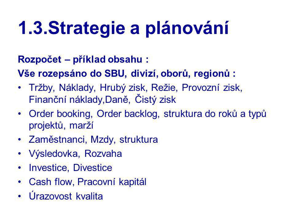 1.3.Strategie a plánování Rozpočet – příklad obsahu :