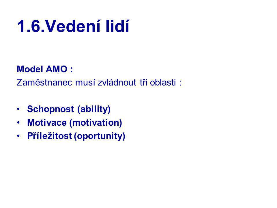 1.6.Vedení lidí Model AMO : Zaměstnanec musí zvládnout tři oblasti :