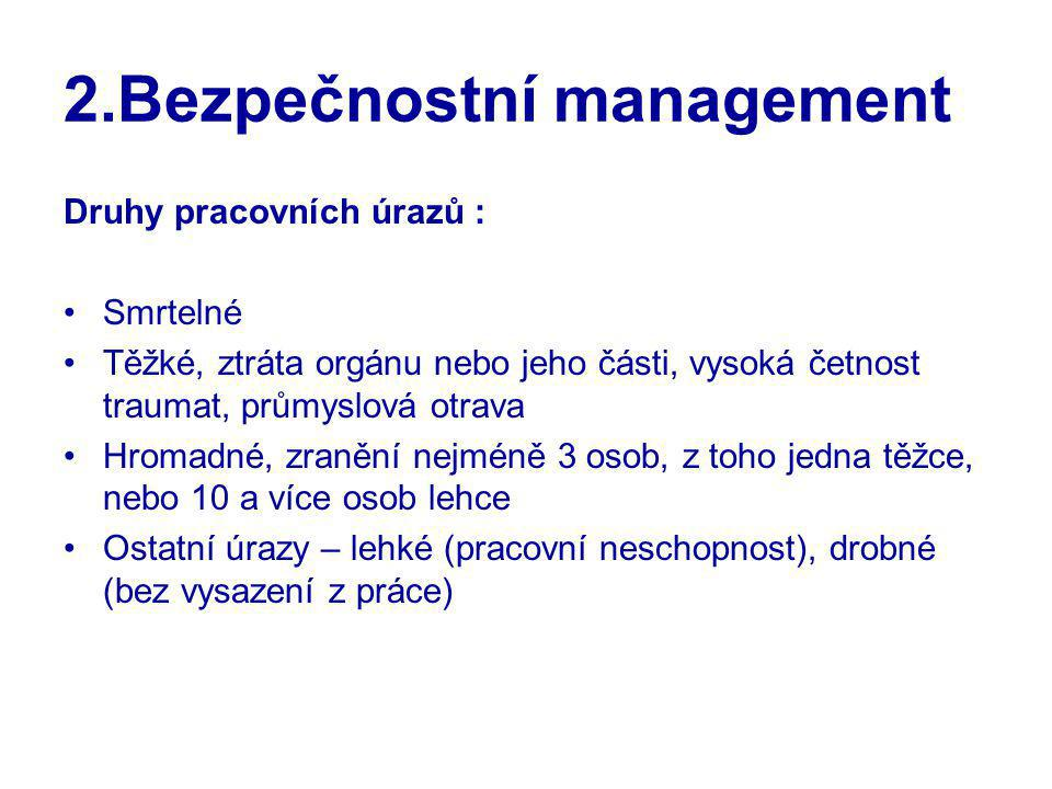 2.Bezpečnostní management