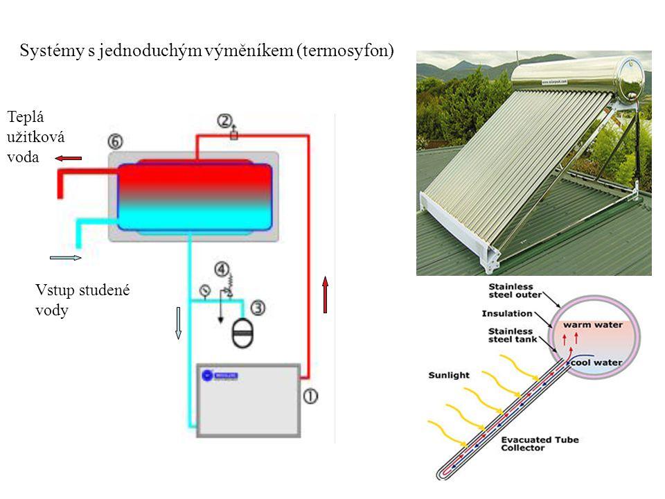 Systémy s jednoduchým výměníkem (termosyfon)