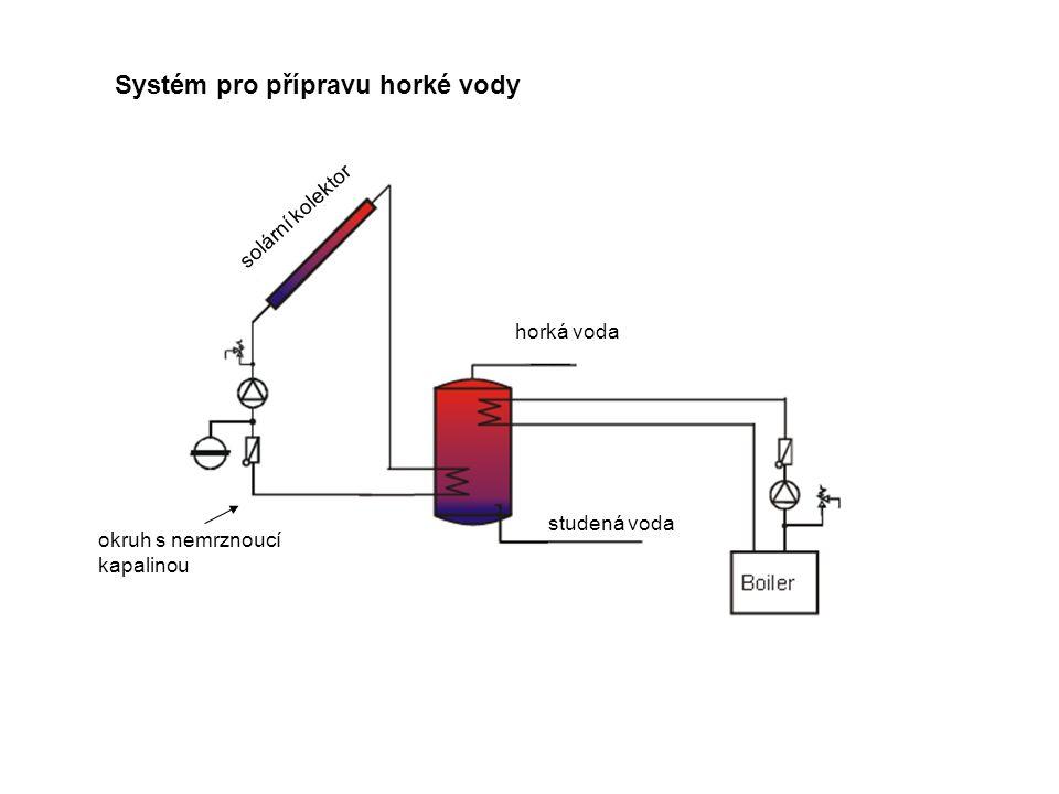 Systém pro přípravu horké vody