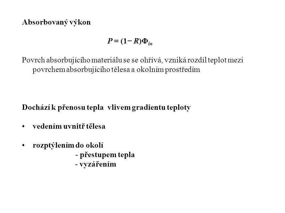 Absorbovaný výkon P = (1− R)Φin.