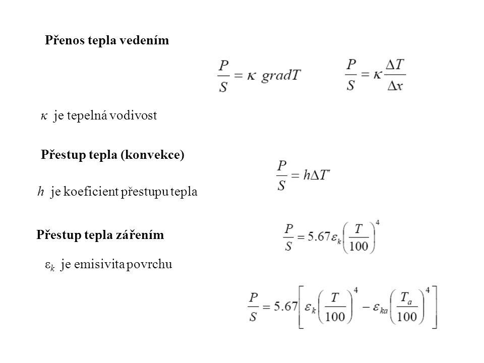Přenos tepla vedením κ je tepelná vodivost. Přestup tepla (konvekce) h je koeficient přestupu tepla.