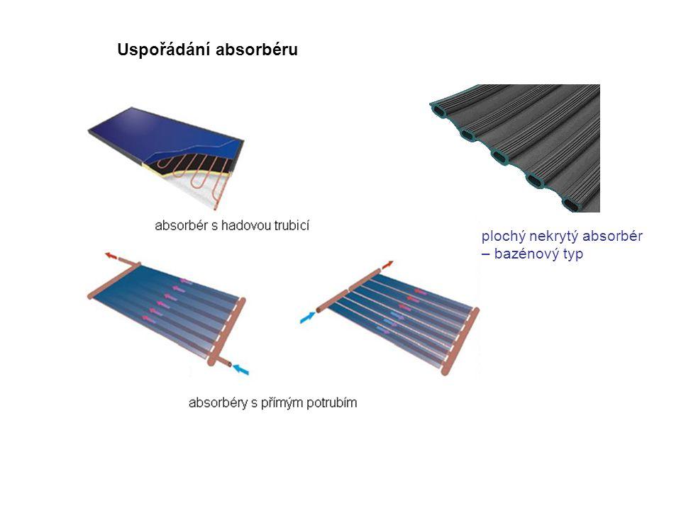 Uspořádání absorbéru plochý nekrytý absorbér – bazénový typ