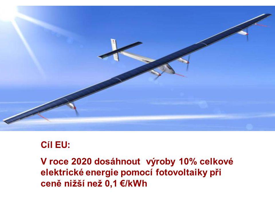 Cíl EU: V roce 2020 dosáhnout výroby 10% celkové elektrické energie pomocí fotovoltaiky při ceně nižší než 0,1 €/kWh.