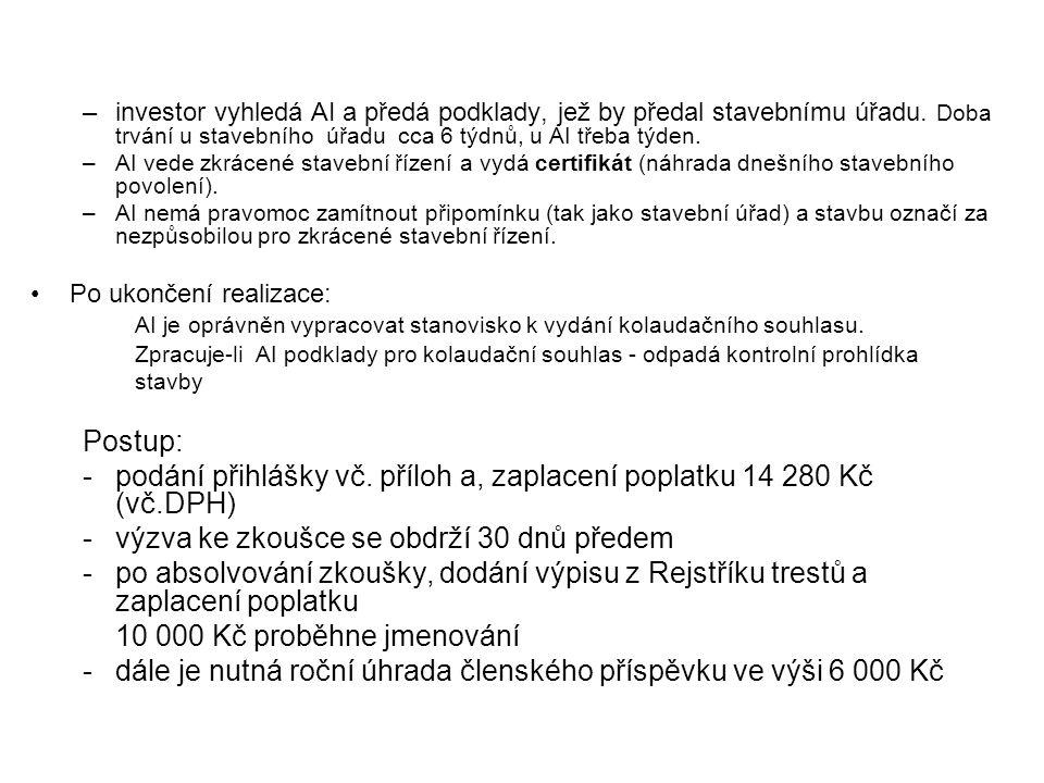 podání přihlášky vč. příloh a, zaplacení poplatku 14 280 Kč (vč.DPH)