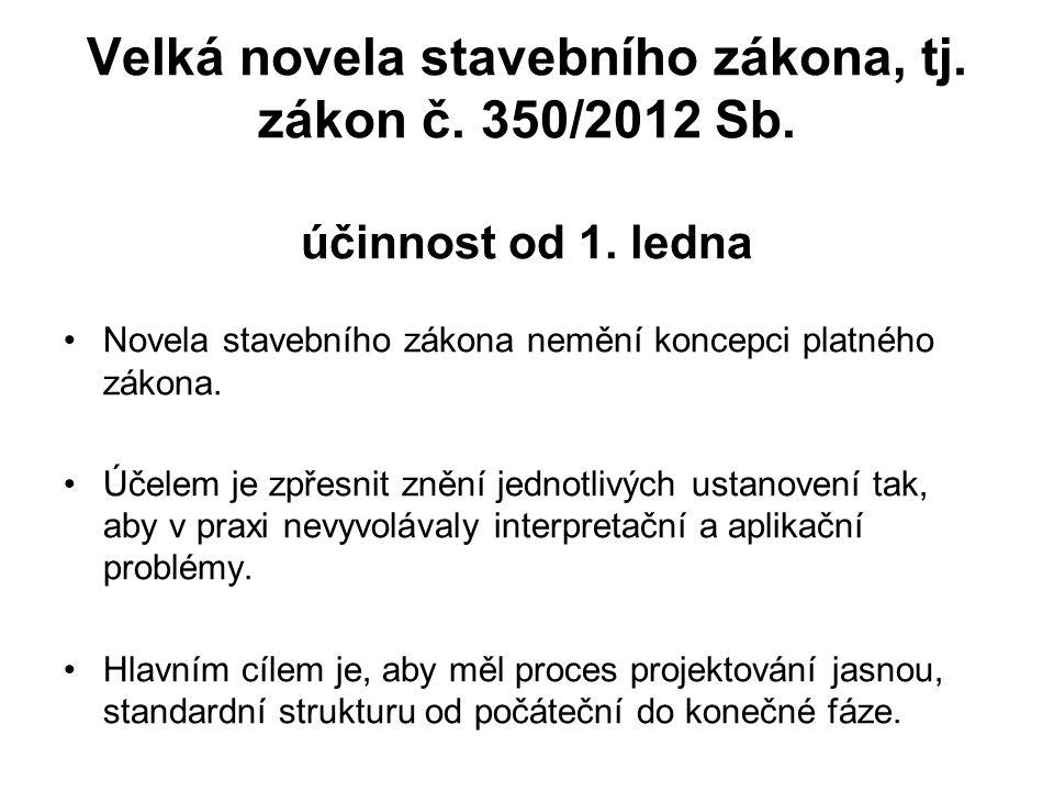 Velká novela stavebního zákona, tj. zákon č. 350/2012 Sb. účinnost od 1. ledna