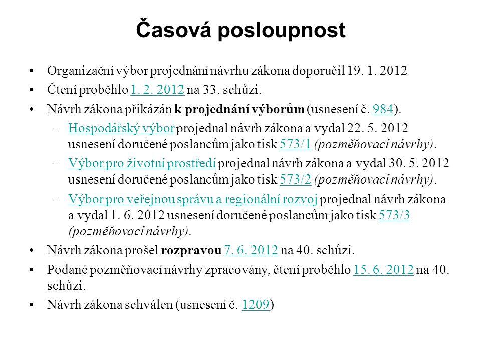 Časová posloupnost Organizační výbor projednání návrhu zákona doporučil 19. 1. 2012. Čtení proběhlo 1. 2. 2012 na 33. schůzi.