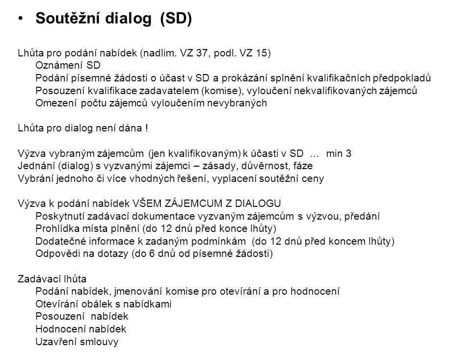 Soutěžní dialog (SD) Lhůta pro podání nabídek (nadlim. VZ 37, podl. VZ 15) Oznámení SD.