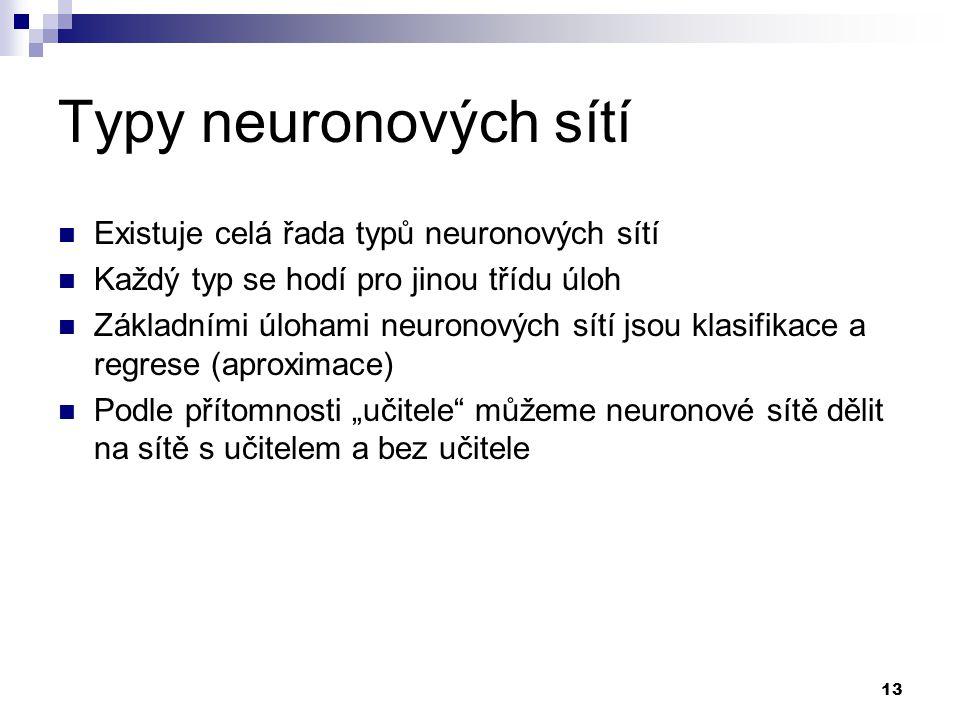 Typy neuronových sítí Existuje celá řada typů neuronových sítí