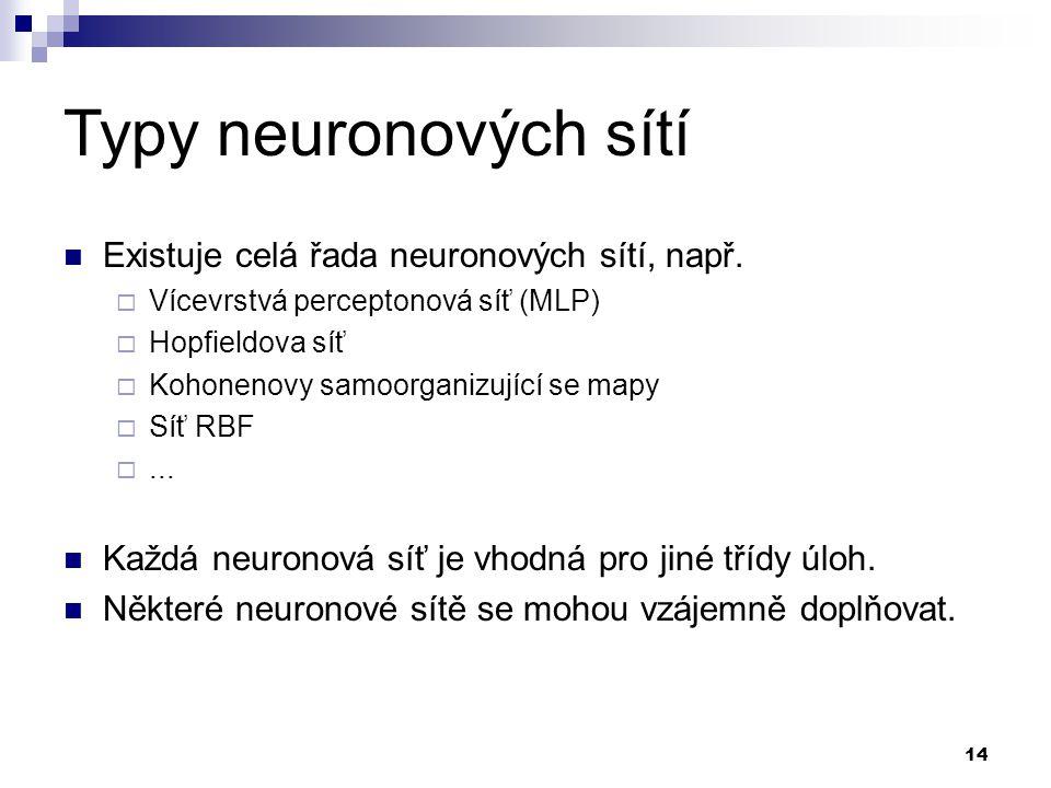 Typy neuronových sítí Existuje celá řada neuronových sítí, např.