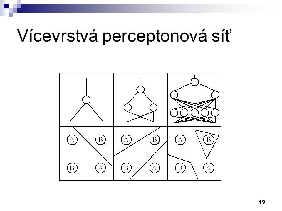 Vícevrstvá perceptonová síť