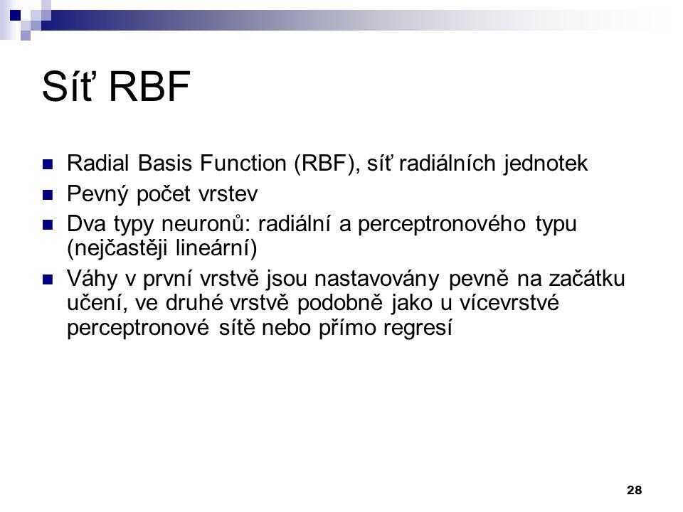 Síť RBF Radial Basis Function (RBF), síť radiálních jednotek