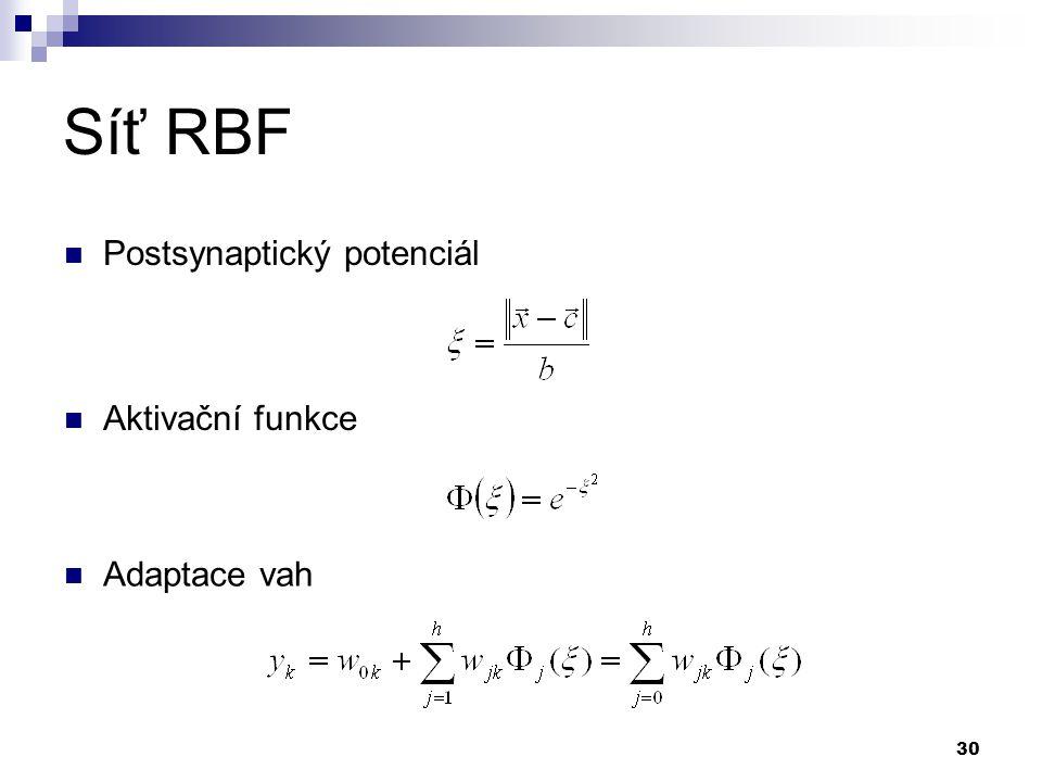Síť RBF Postsynaptický potenciál Aktivační funkce Adaptace vah