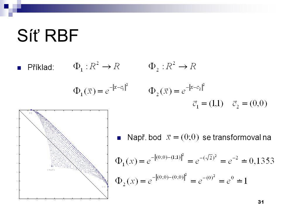 Síť RBF Příklad: Např. bod se transformoval na