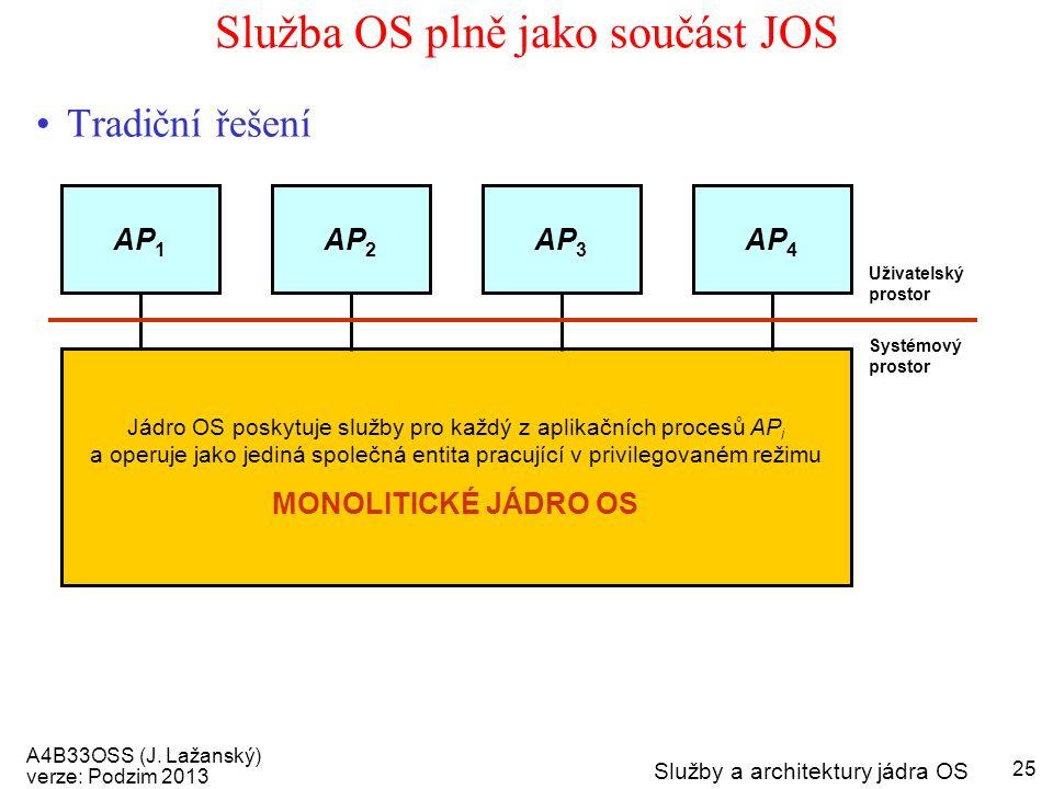 Služba OS plně jako součást JOS