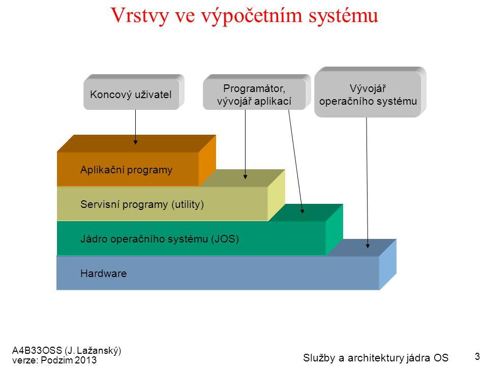 Vrstvy ve výpočetním systému