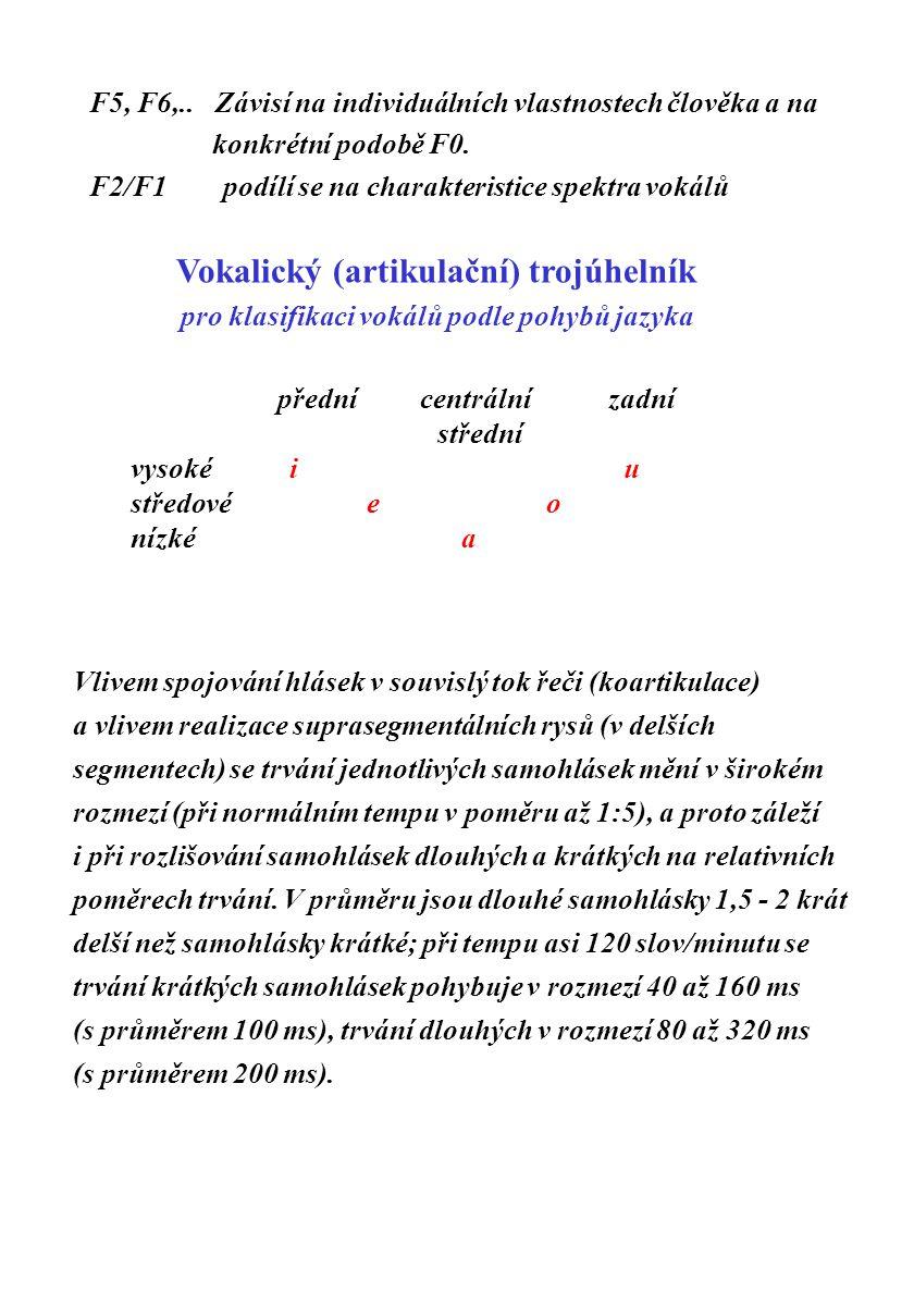 Vokalický (artikulační) trojúhelník