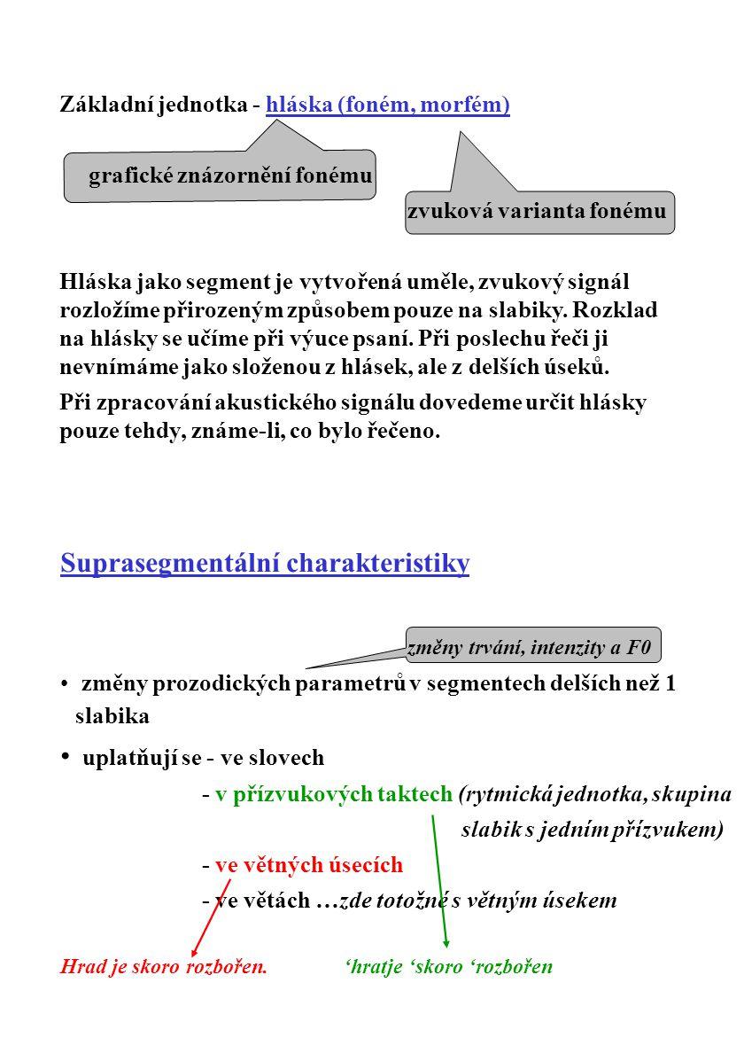 Suprasegmentální charakteristiky změny trvání, intenzity a F0