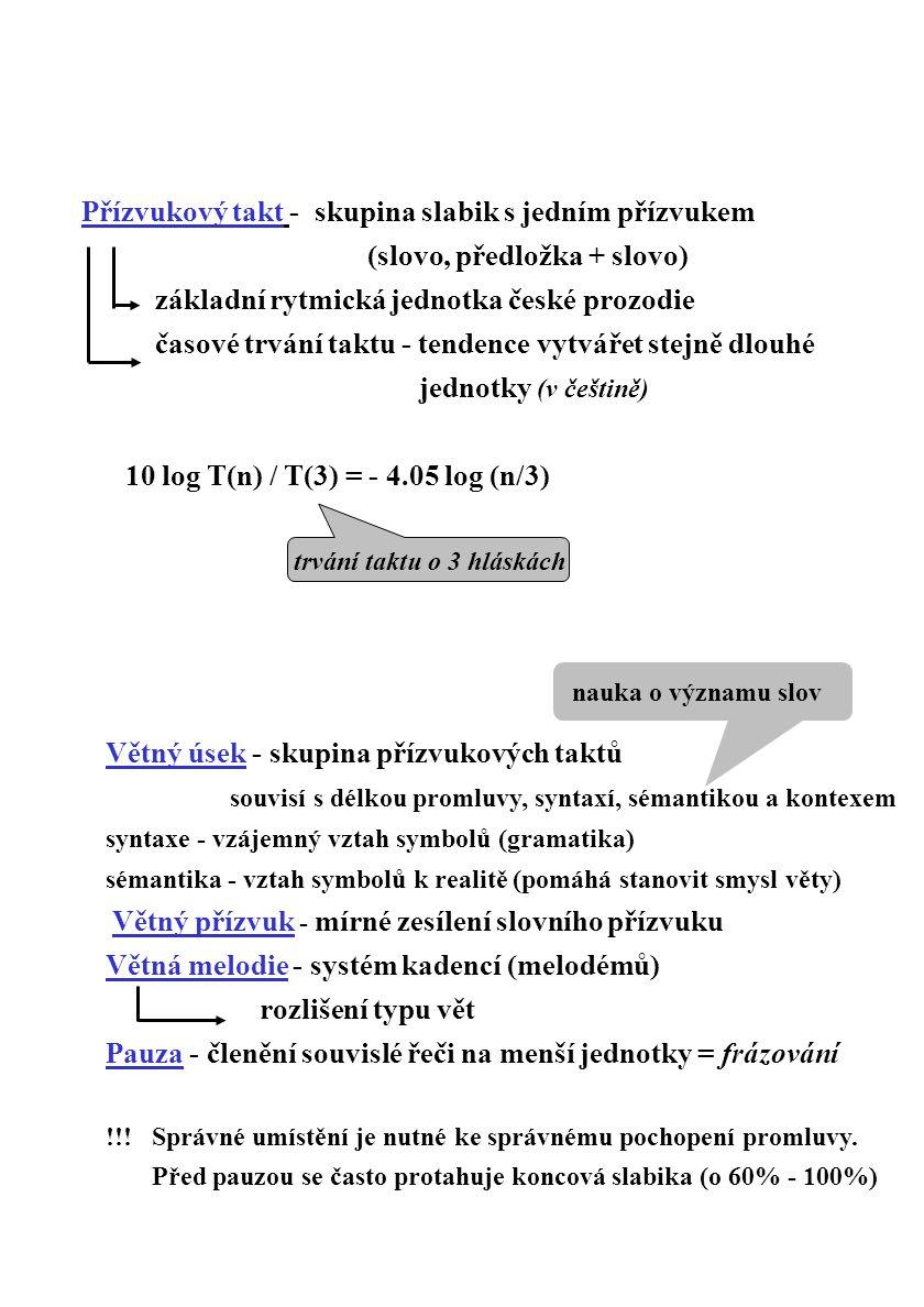 Přízvukový takt - skupina slabik s jedním přízvukem