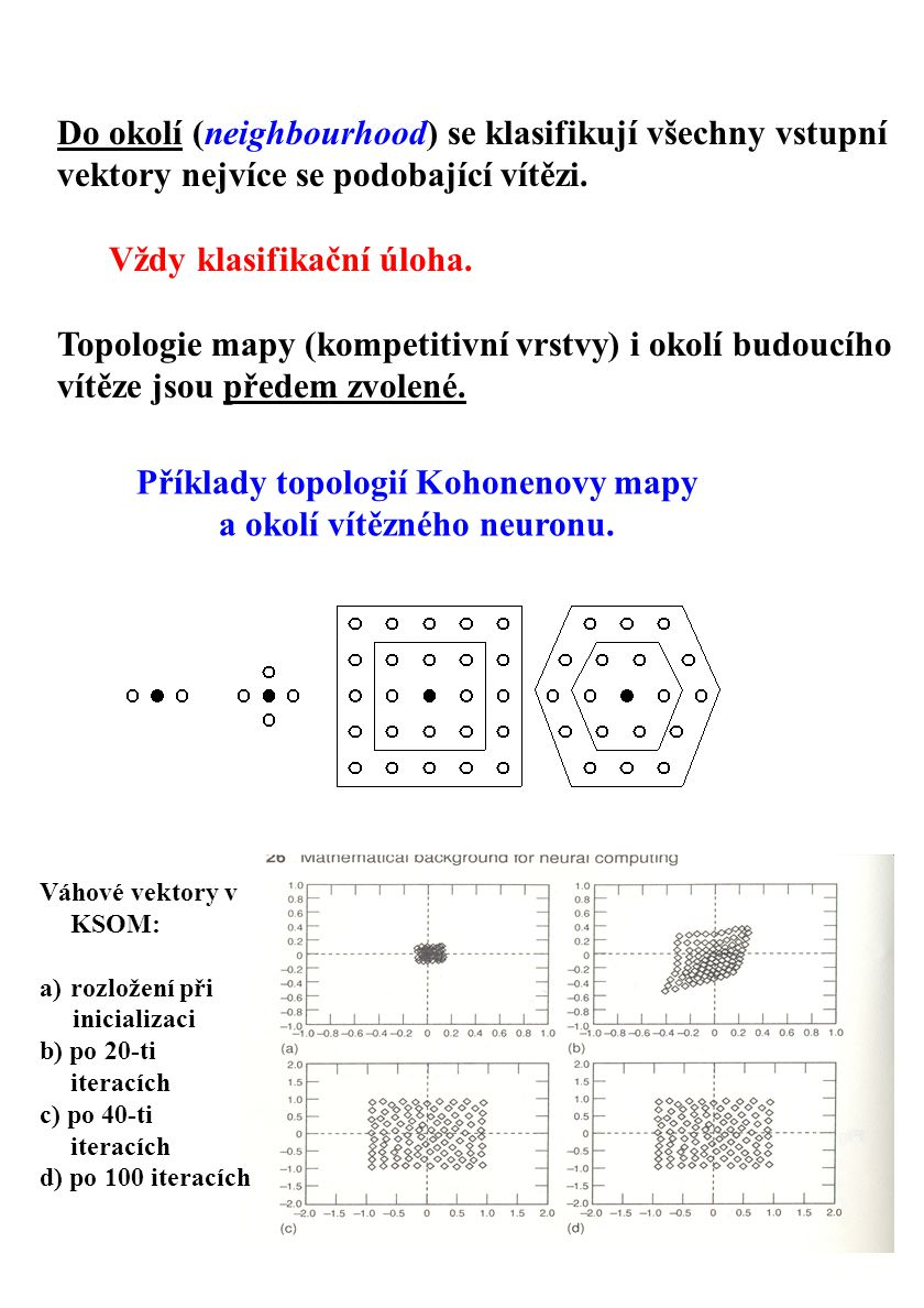 Příklady topologií Kohonenovy mapy a okolí vítězného neuronu.