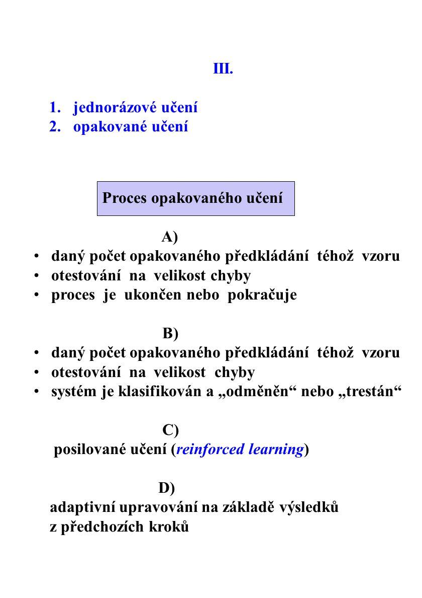 Proces opakovaného učení A)