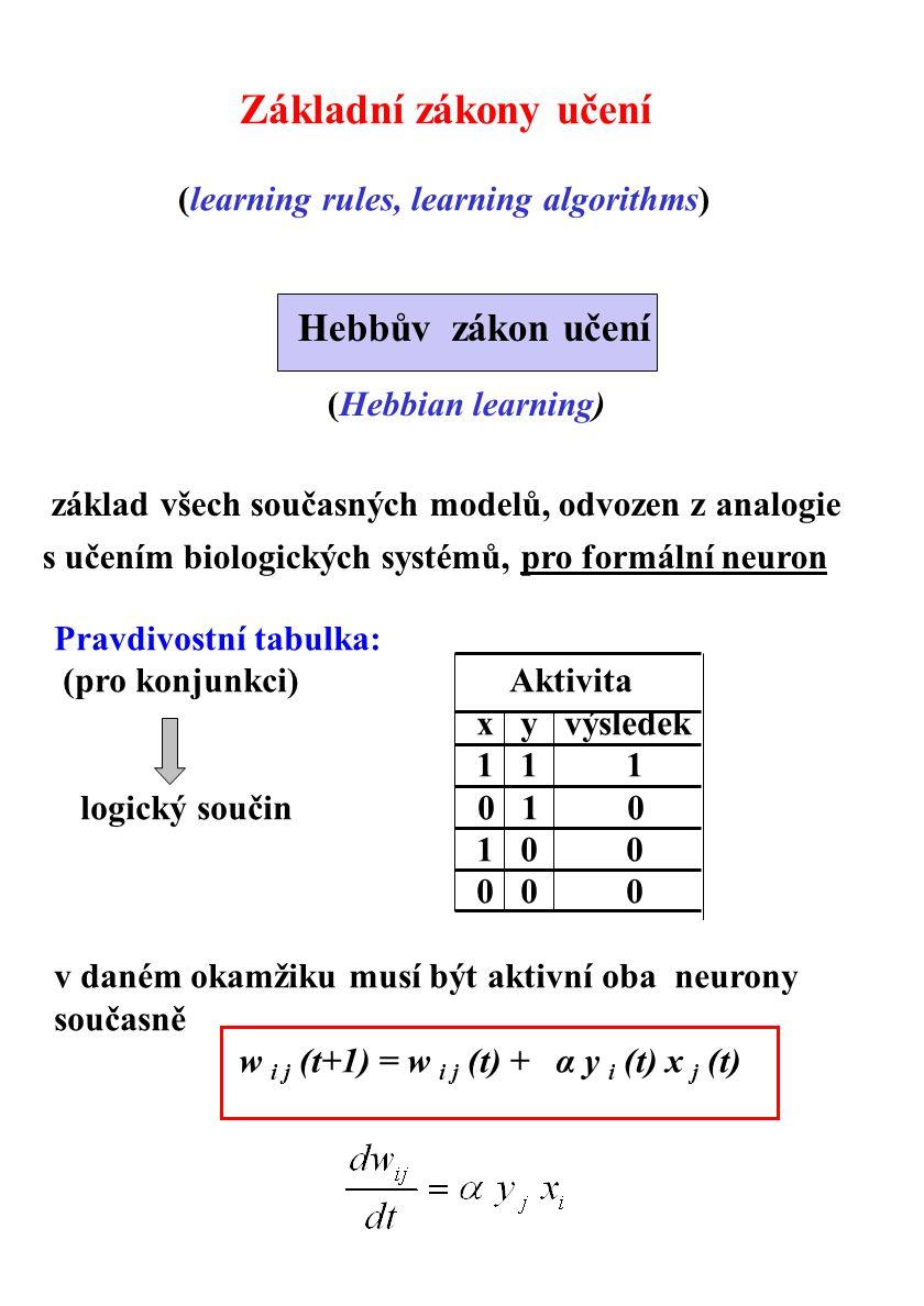 Hebbův zákon učení (Hebbian learning) Základní zákony učení