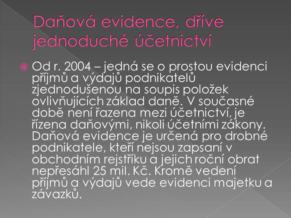 Daňová evidence, dříve jednoduché účetnictví