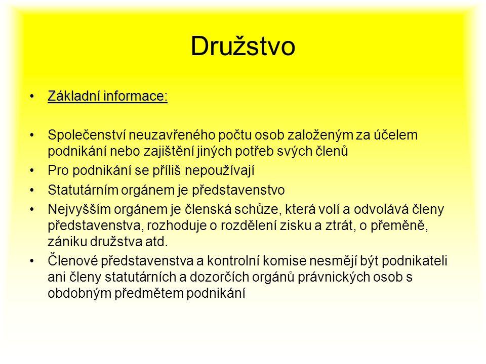 Družstvo Základní informace: