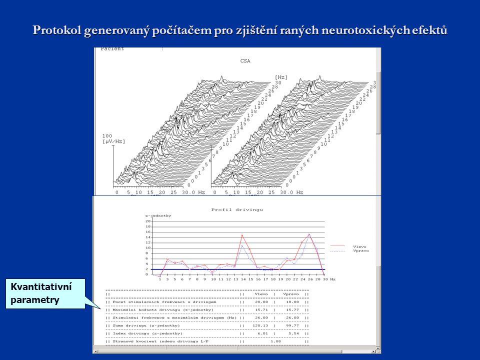 Protokol generovaný počítačem pro zjištění raných neurotoxických efektů