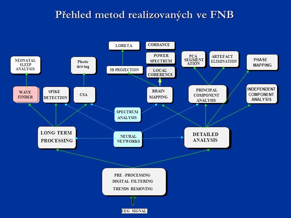 Přehled metod realizovaných ve FNB