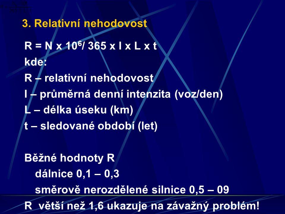 3. Relativní nehodovost R = N x 106/ 365 x I x L x t. kde: R – relativní nehodovost. I – průměrná denní intenzita (voz/den)