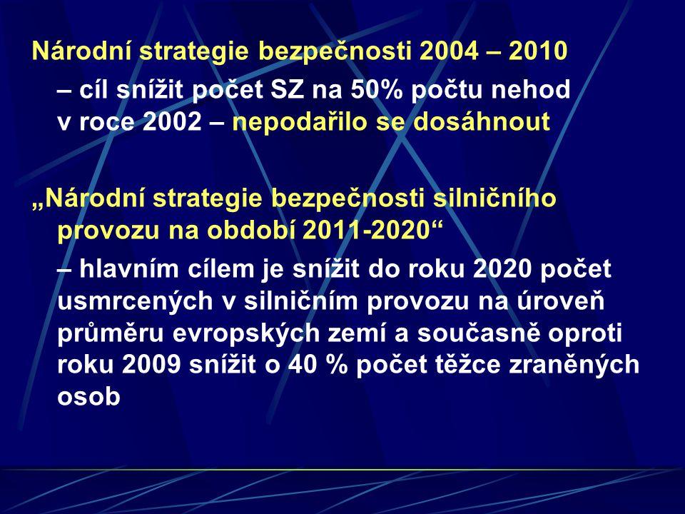 Národní strategie bezpečnosti 2004 – 2010