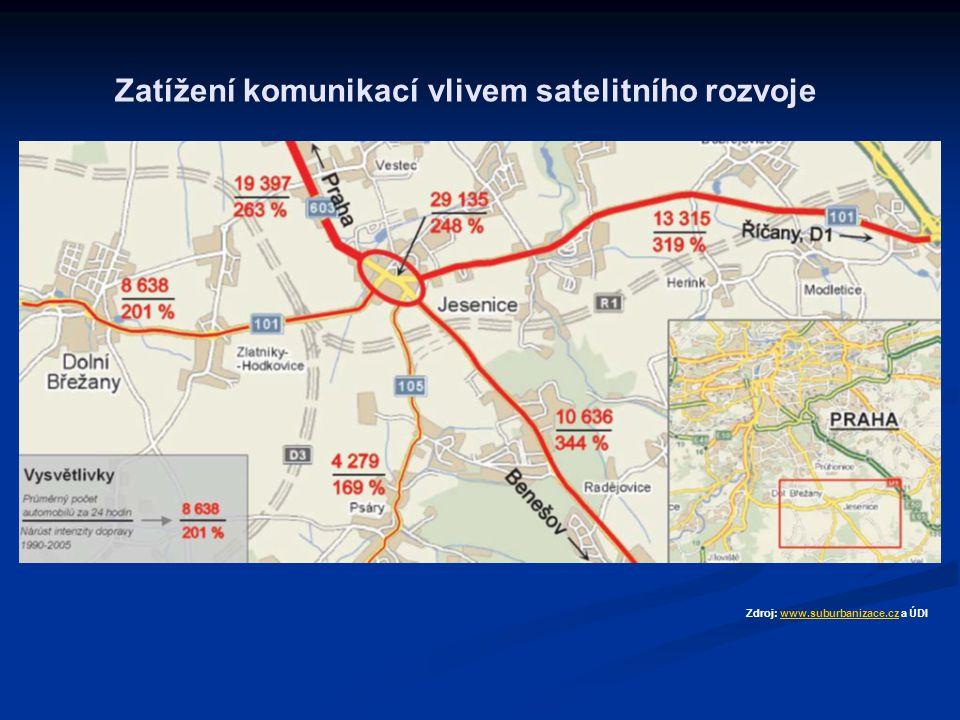 Zatížení komunikací vlivem satelitního rozvoje