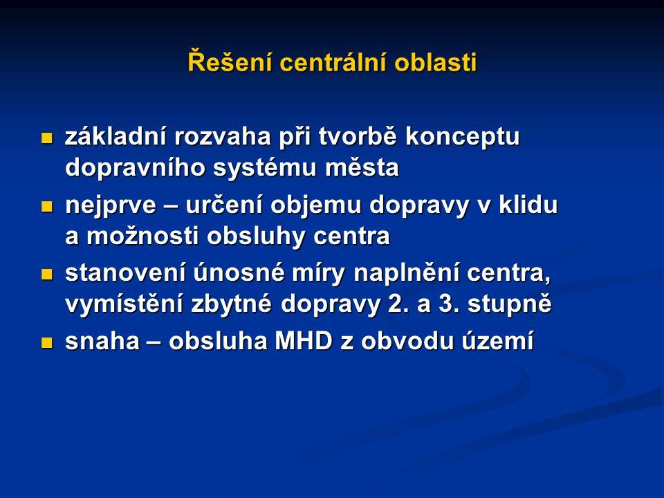 Řešení centrální oblasti