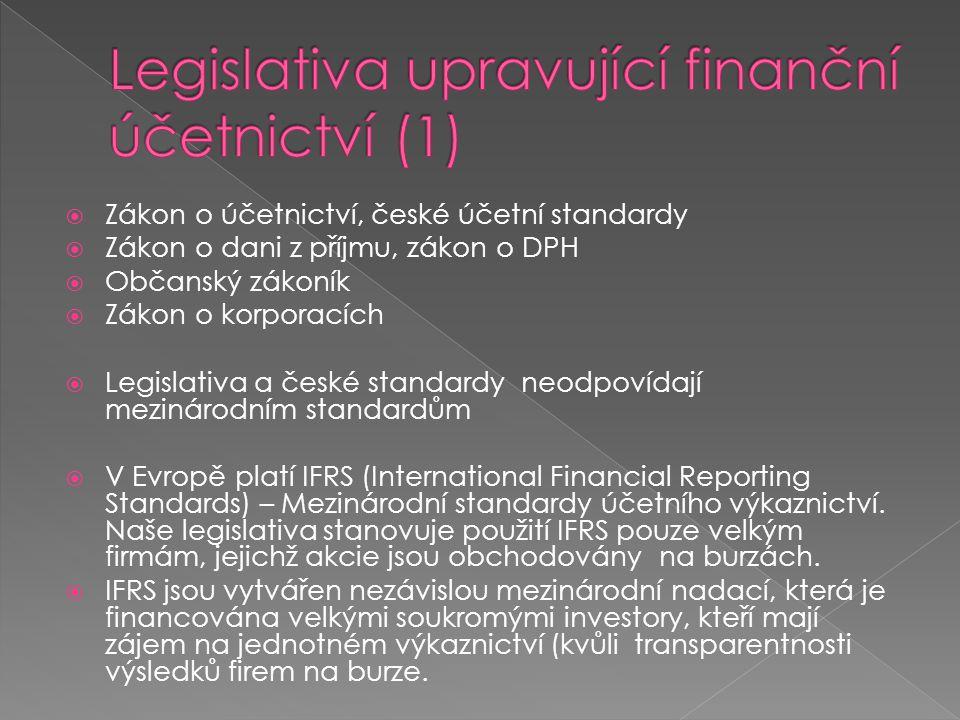 Legislativa upravující finanční účetnictví (1)
