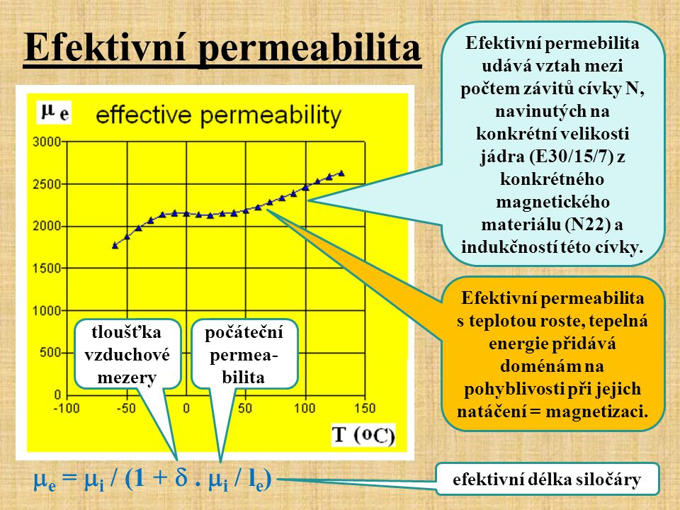 Efektivní permeabilita