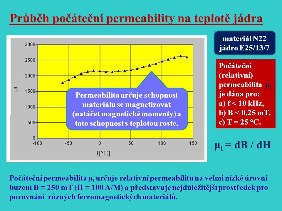Průběh počáteční permeability na teplotě jádra