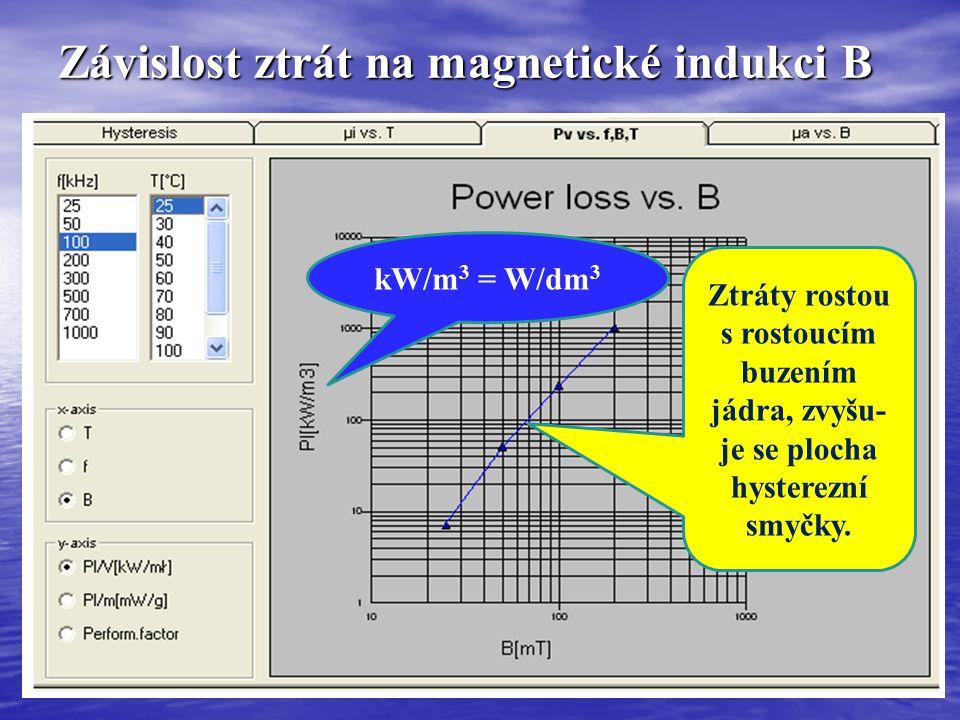 Závislost ztrát na magnetické indukci B