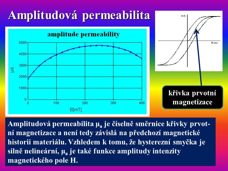 Amplitudová permeabilita
