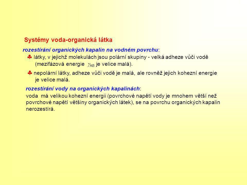 Systémy voda-organická látka