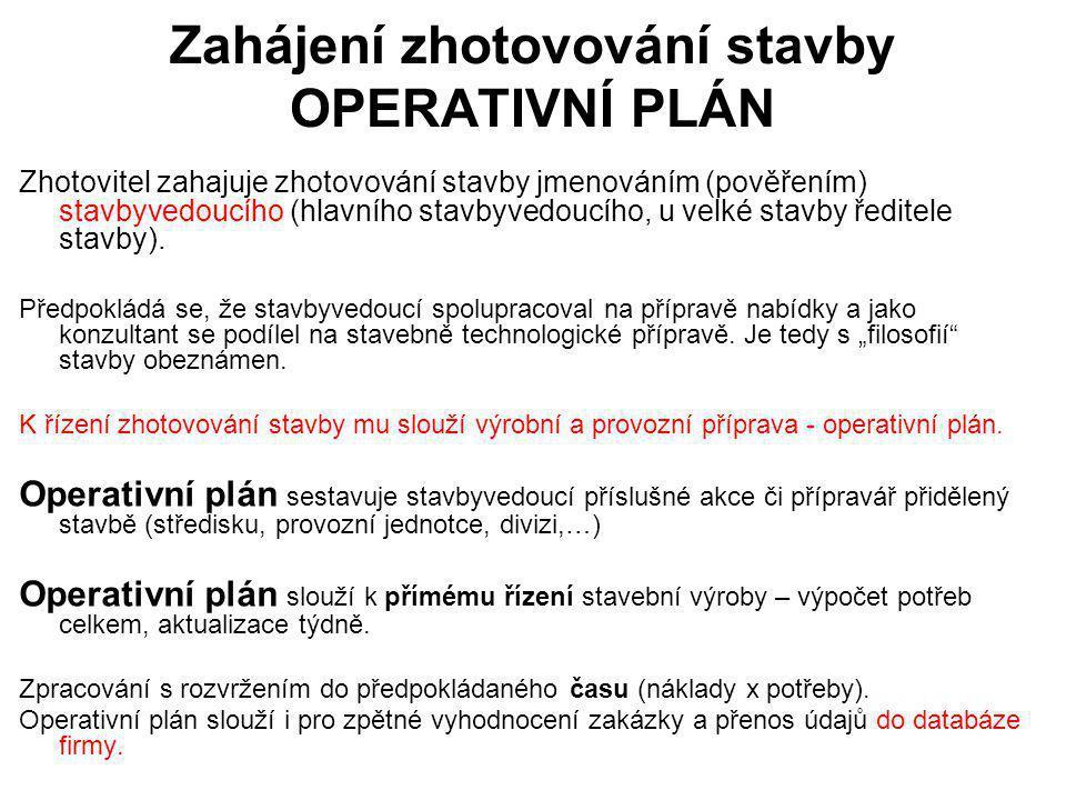 Zahájení zhotovování stavby OPERATIVNÍ PLÁN
