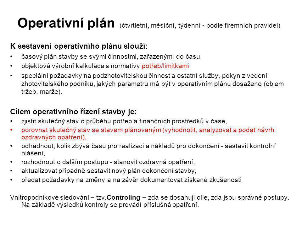 Operativní plán (čtvrtletní, měsíční, týdenní - podle firemních pravidel)